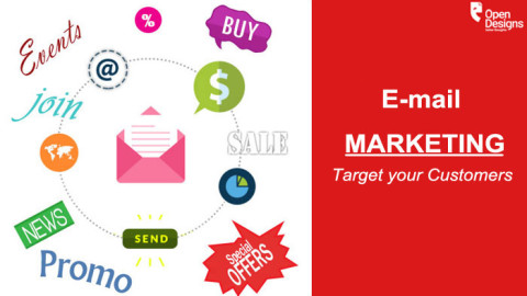 Email Marketing As A Viable Channel For Inbound