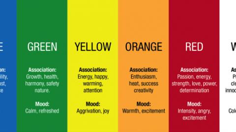 Color on web design