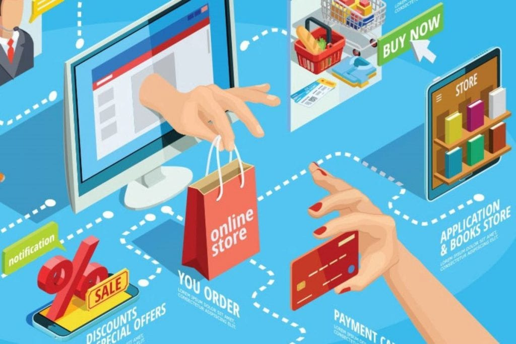 Scope of eCommerce - OpenDesigns