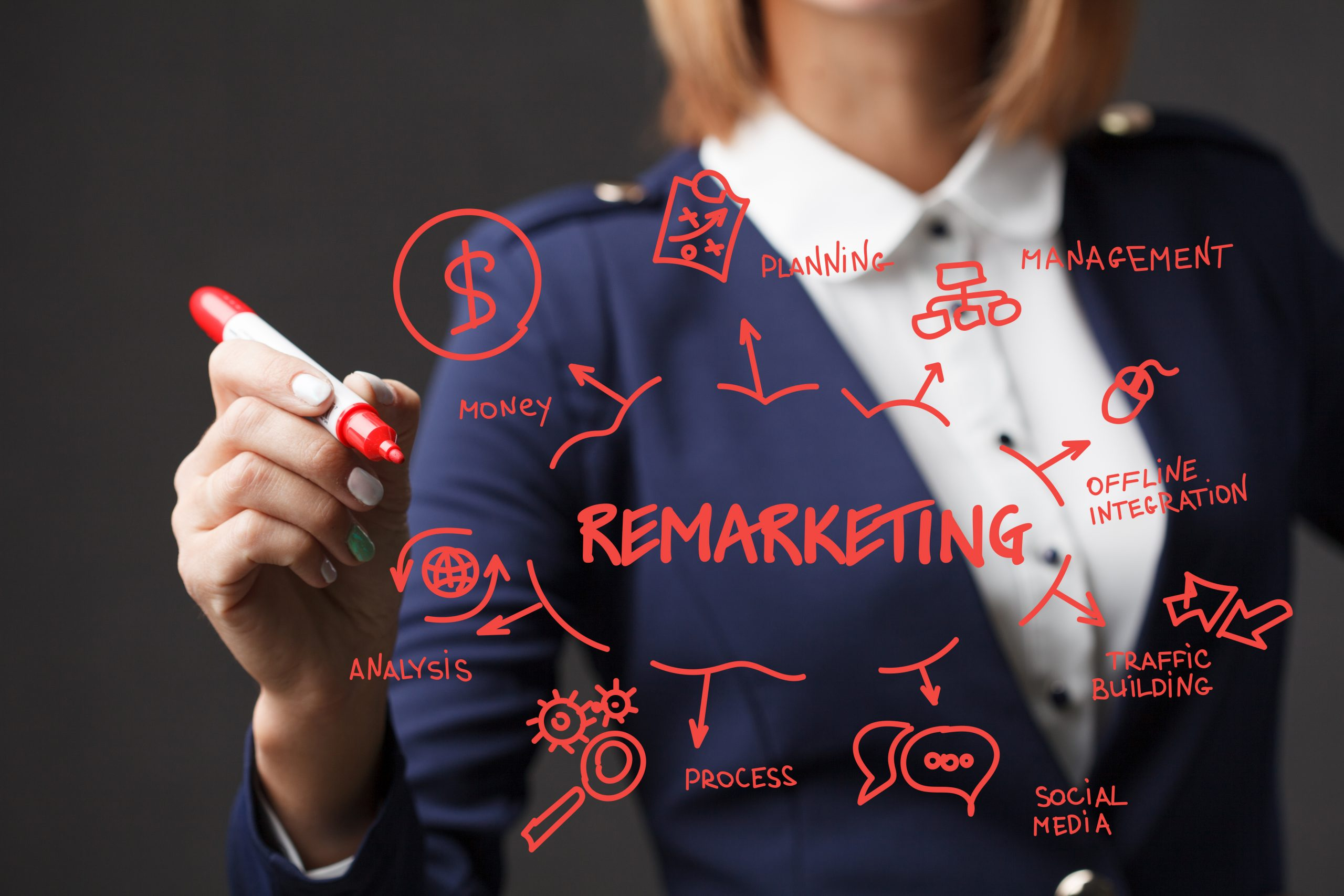 Top 5 Retargeting Strategies for your E-Commerce Platform