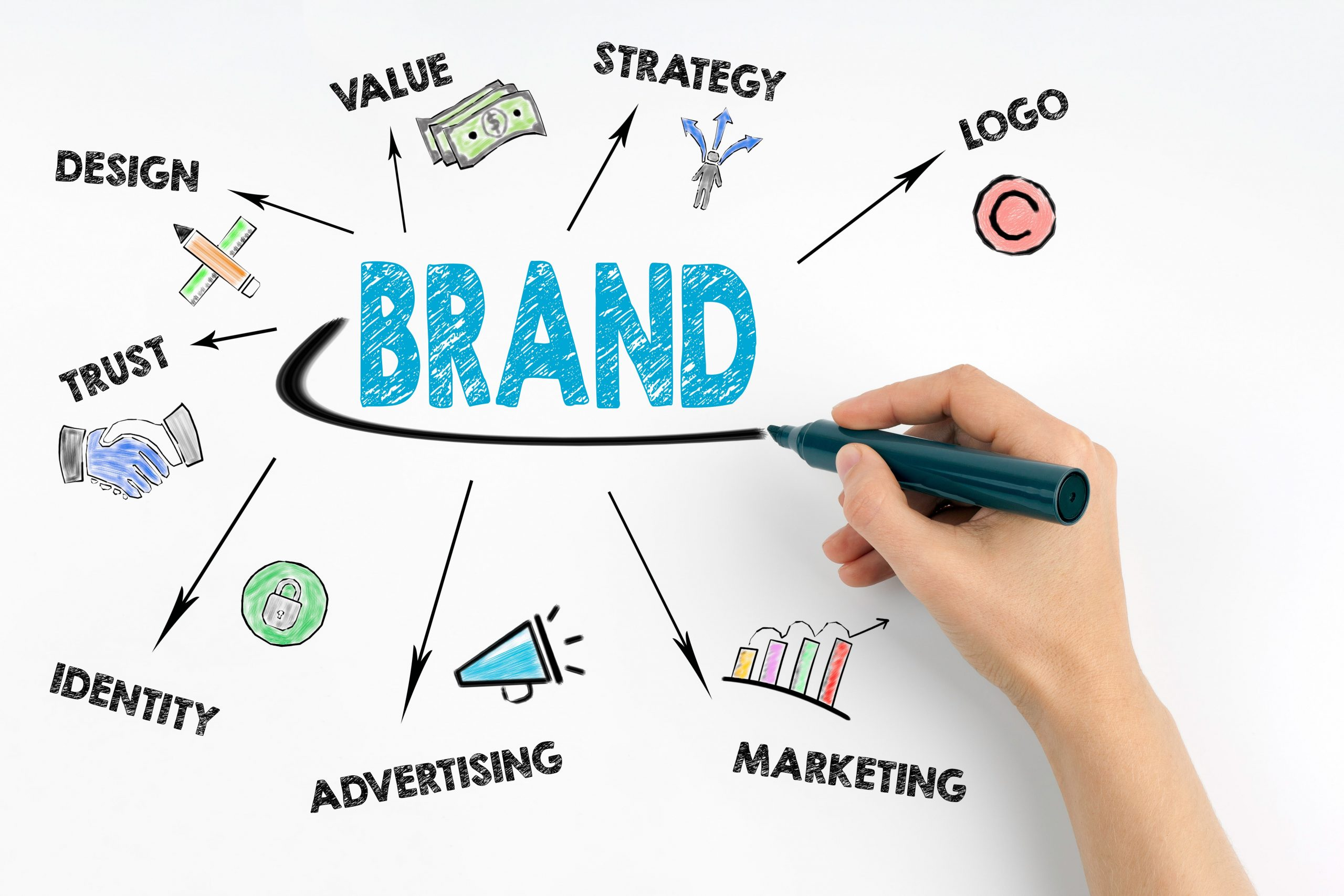 How to Increase Brand Visibility Effectively in 2021?